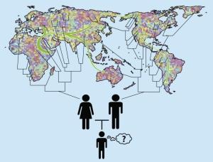 globalancestry