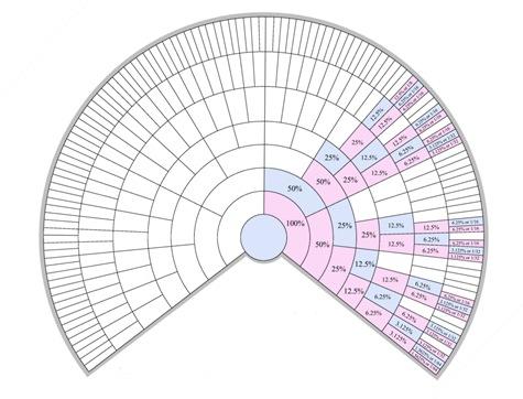 x-chart-male