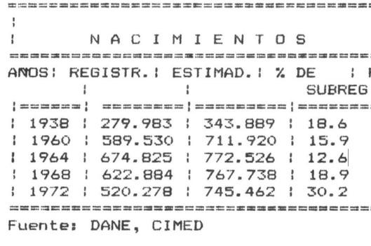1938-72NacvimientosColombia